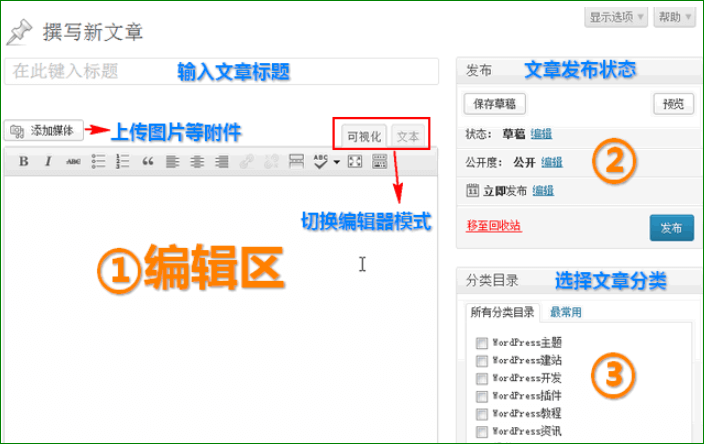 new post xuhss.com01 - WordPress发布新文章和管理文章